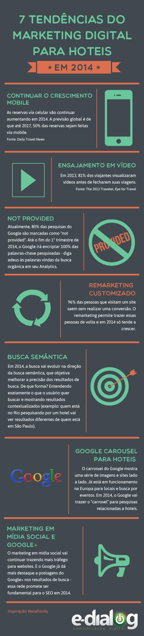 marketing-digital-hotel-pousada