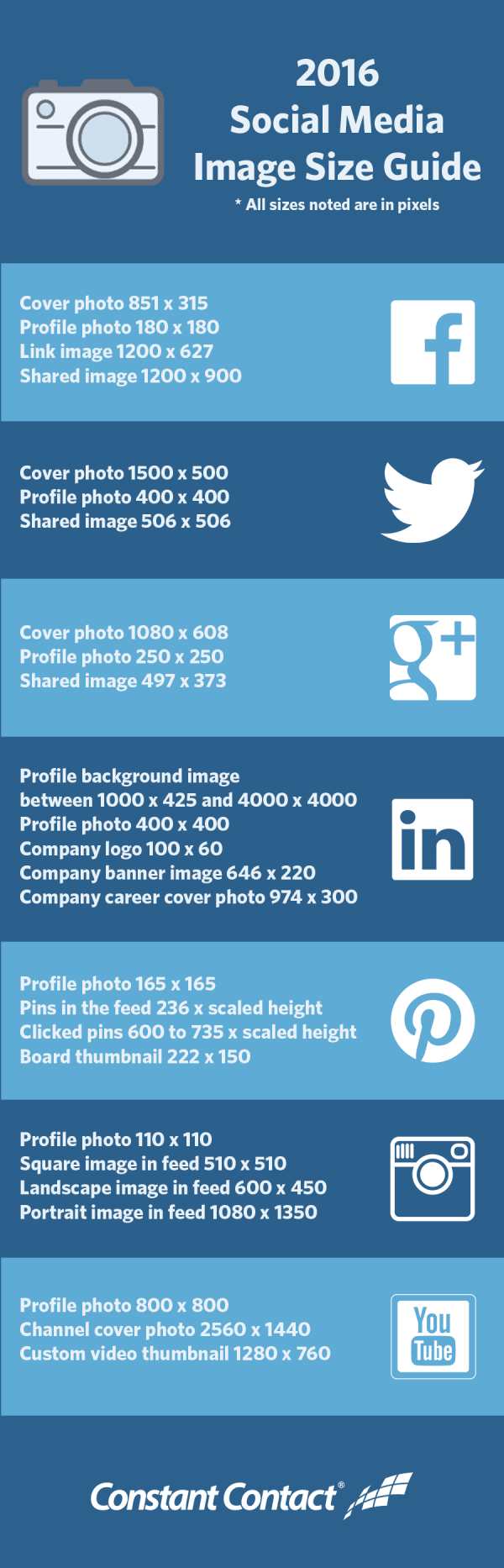 Blog_Images_Infographic