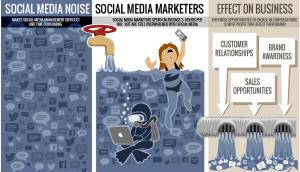 ferramentas para redes sociais 2