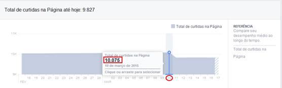 perder-curtidas-facebook