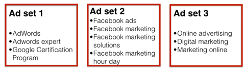 otimizar o facebook ads 3