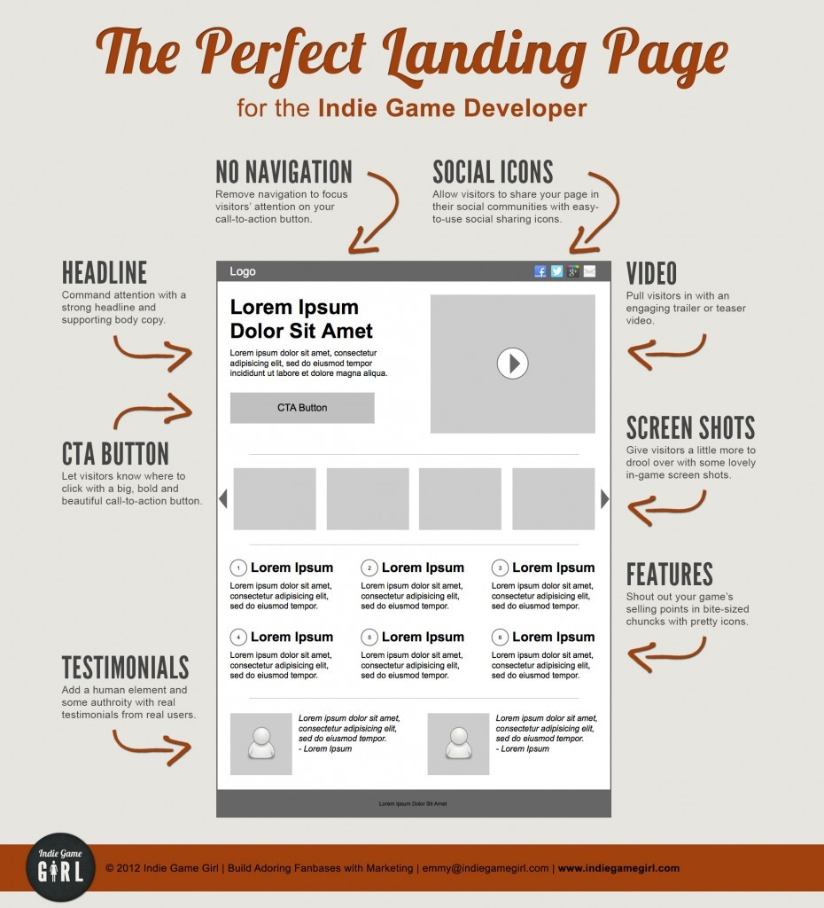 perfect-landing-page-design-930x1024