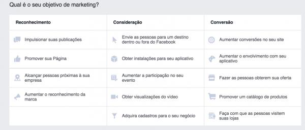 painel do facebook ads para instagram