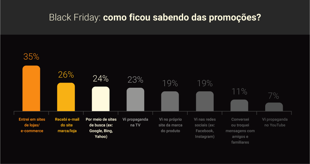 público black friday 2017