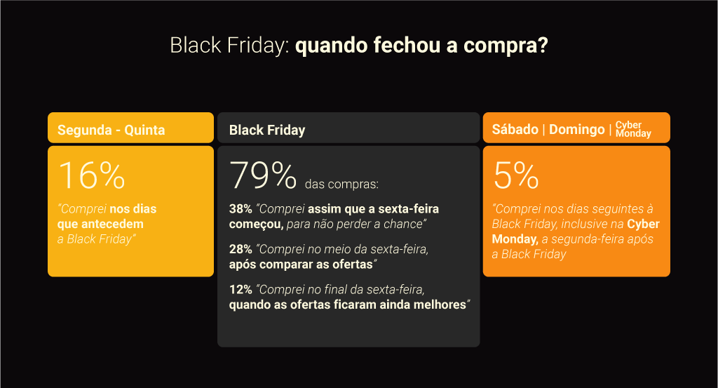 compra black friday 2017