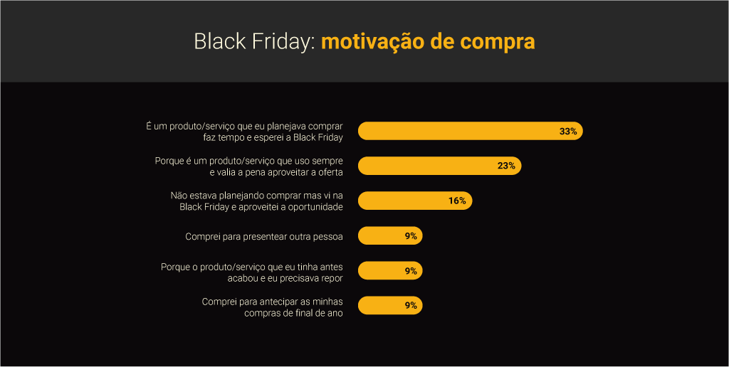 estrategias para black friday 2017