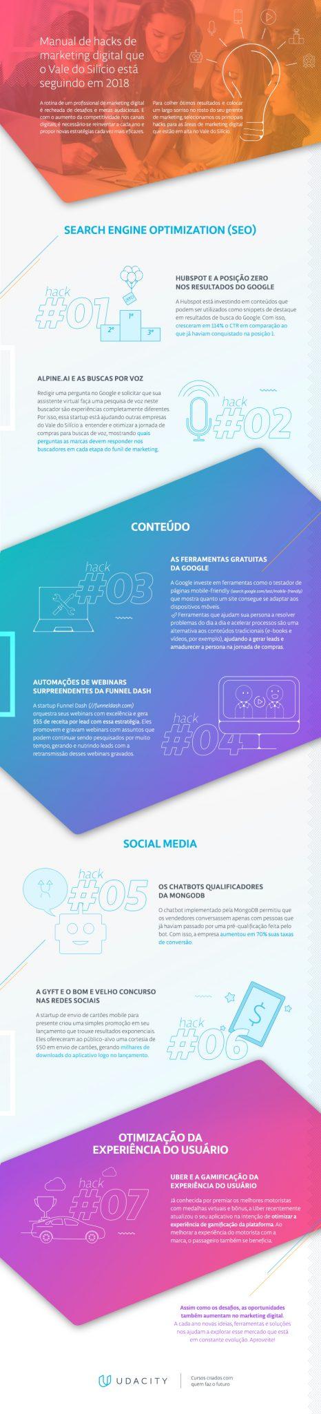 Infográfico com 7 hacks de marketing digital usados pelo Vale do Silício