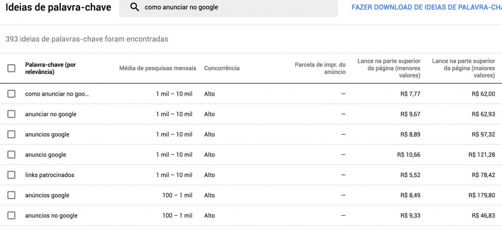 Quarta imagem do passo a passo de quanto custa anunciar no Google