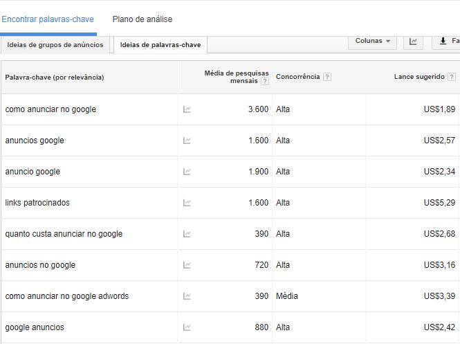 Quinta imagem do passo a passo de quanto custa anunciar no Google