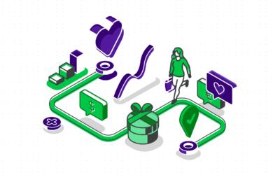 Jornada do consumidor: entenda o que é e saiba como utilizar o Inbound Marketing nesse processo [Update 2021]