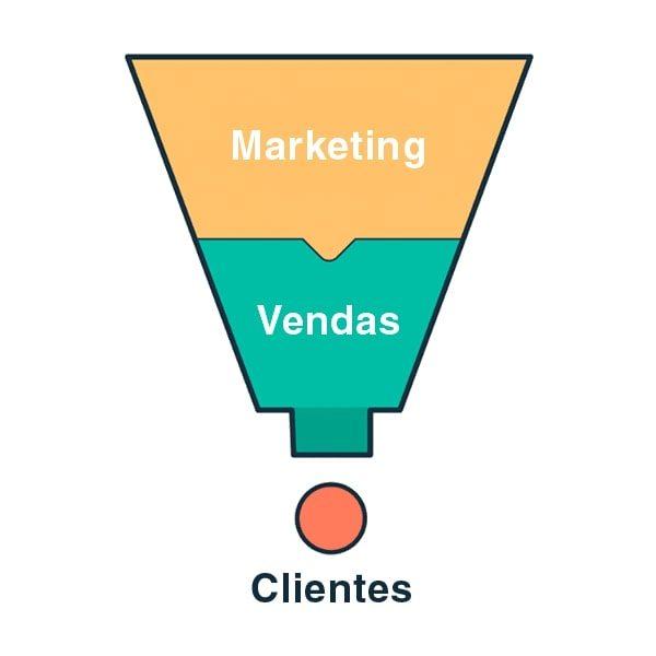 Funil de uma Agência de Inbound Marketing
