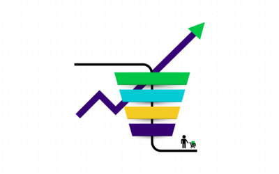 Funil de vendas: o que é, para que serve e como defini-lo?